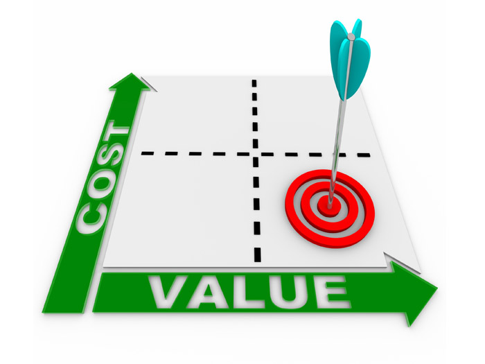cost versus value